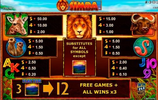 Обзор игрового автомата African Simba таблица выплат